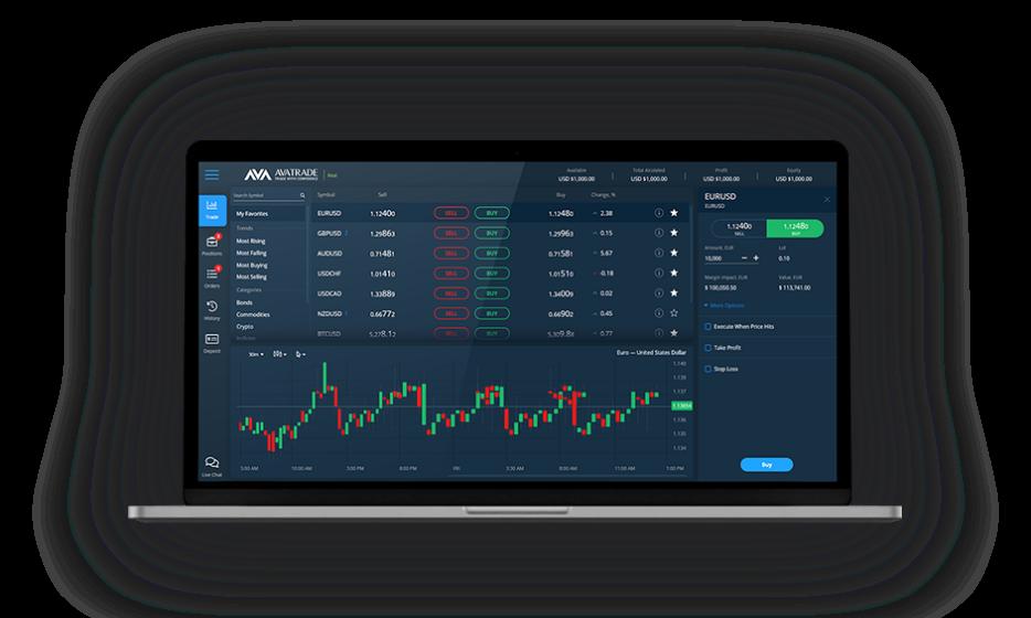 melhor software de negociação de investimento